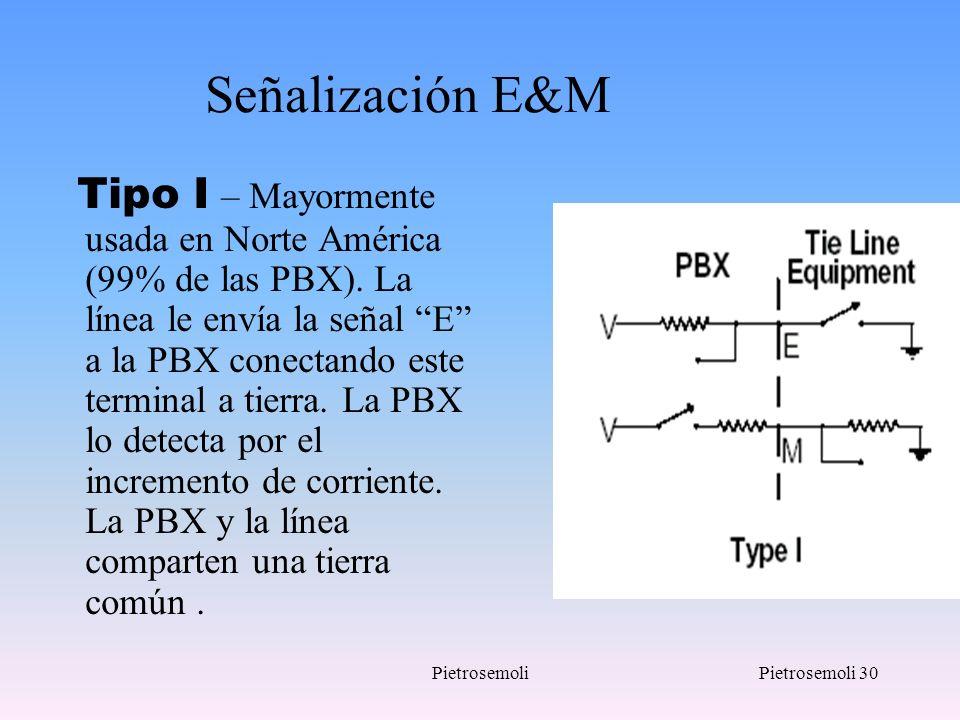 PietrosemoliPietrosemoli 30 Señalización E&M Tipo I – Mayormente usada en Norte América (99% de las PBX). La línea le envía la señal E a la PBX conect