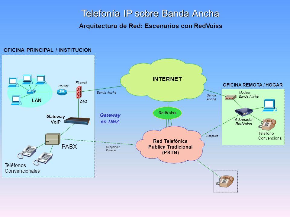 LAN OFICINA PRINCIPAL / INSTITUCION Telefonía IP sobre Banda Ancha Teléfonos Convencionales OFICINA REMOTA / HOGAR Teléfono Convencional PABX Modem Ba