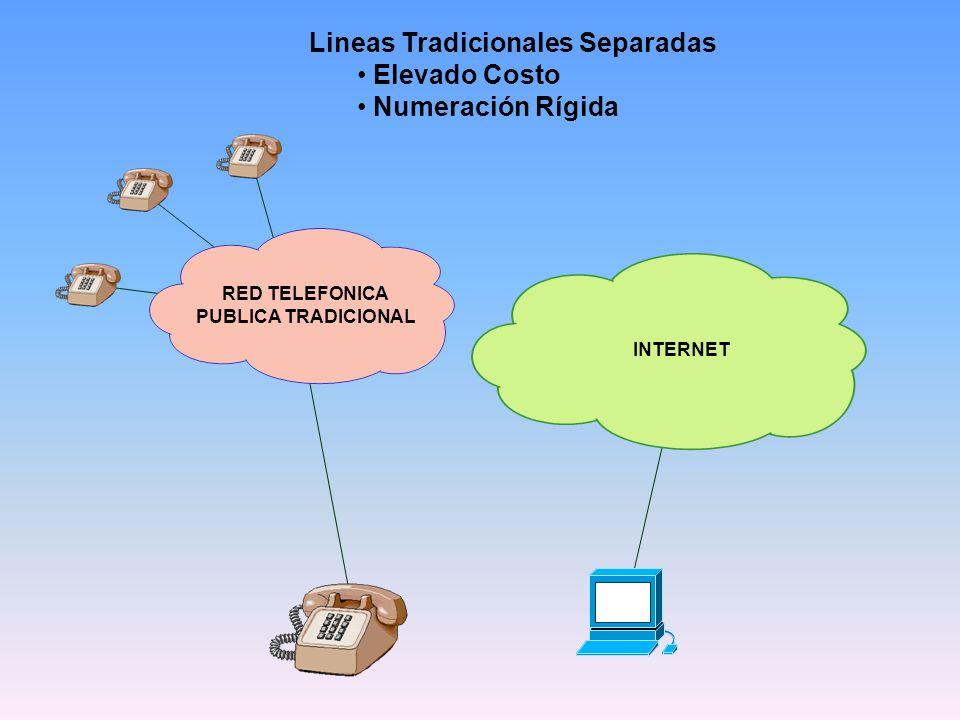 Lineas Tradicionales Separadas Elevado Costo Numeración Rígida RED TELEFONICA PUBLICA TRADICIONAL INTERNET