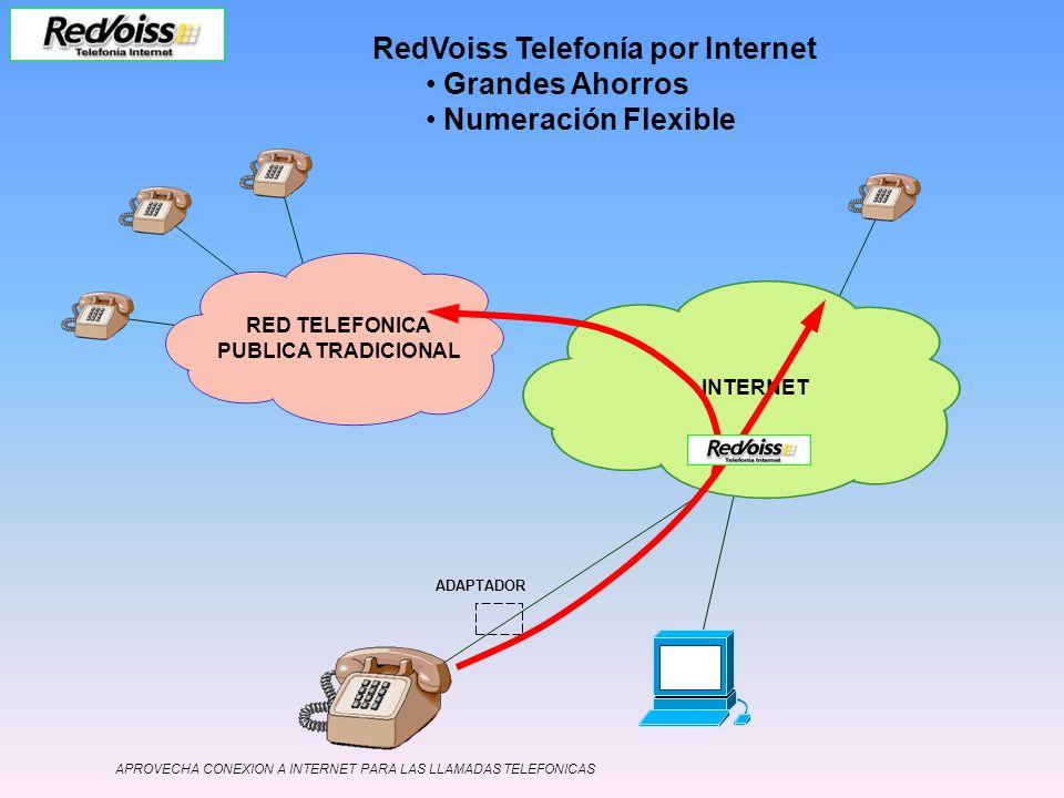 RED TELEFONICA PUBLICA TRADICIONAL INTERNET ADAPTADOR RedVoiss Telefonía por Internet Grandes Ahorros Numeración Flexible APROVECHA CONEXION A INTERNE