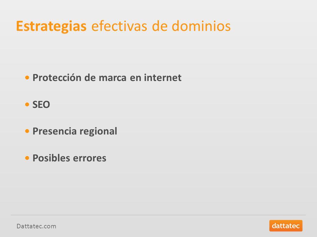 Dattatec.com Protección de marca en internet SEO Presencia regional Posibles errores Estrategias efectivas de dominios