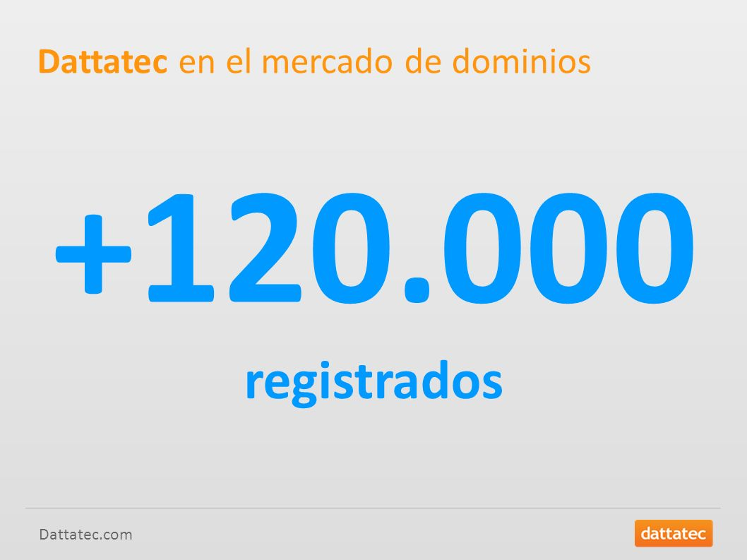 Dattatec.com +120.000 registrados Dattatec en el mercado de dominios