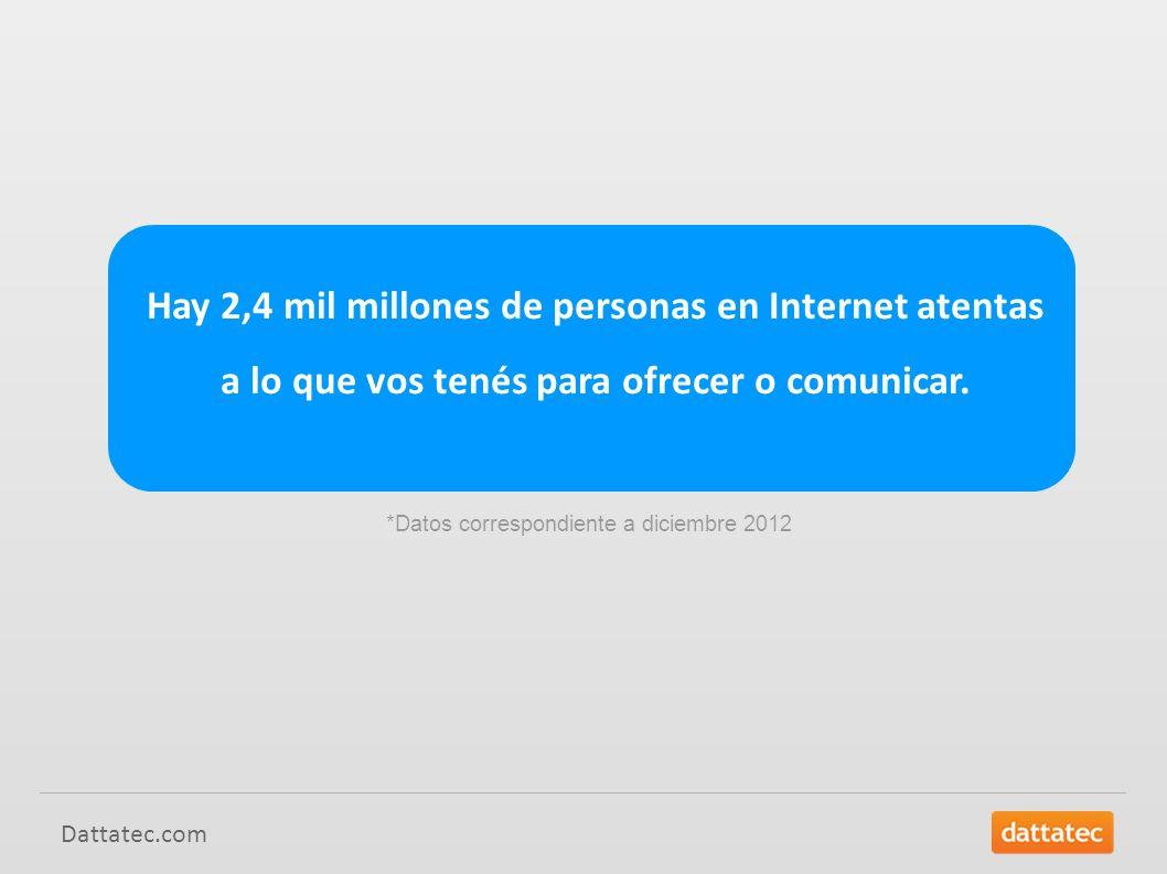 Dattatec.com Hay 2,4 mil millones de personas en Internet atentas a lo que vos tenés para ofrecer o comunicar.