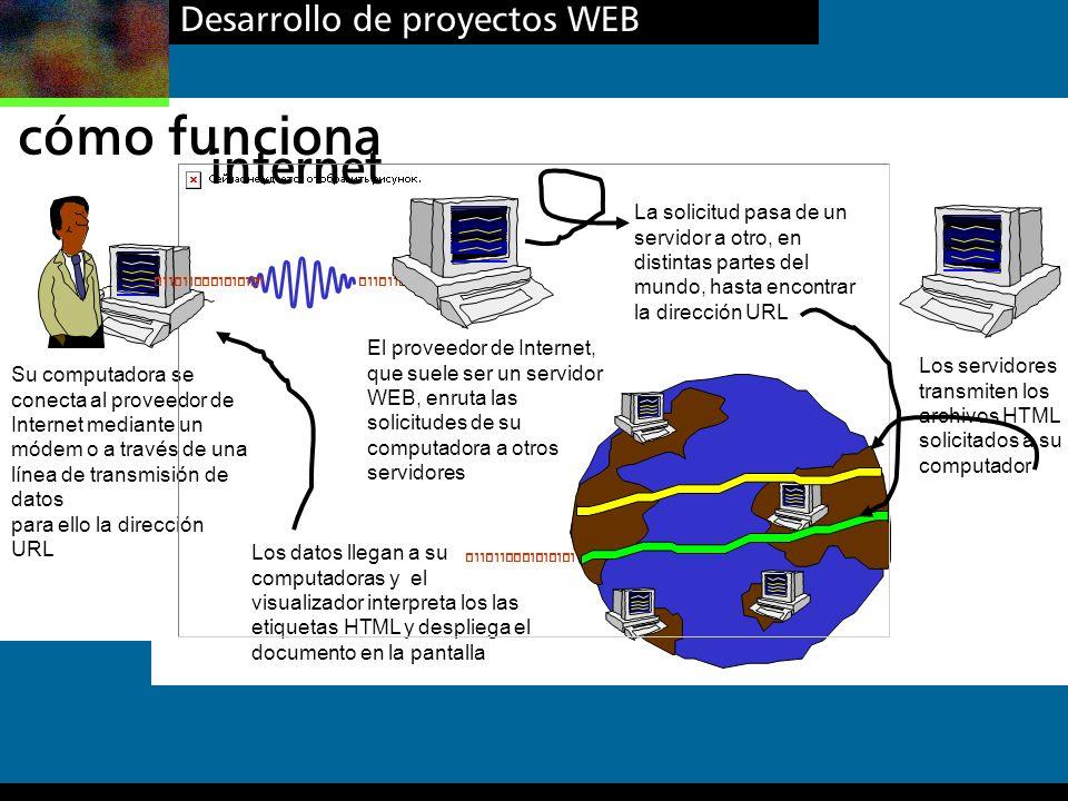 Desarrollo de proyectos WEB cómo funciona internet El visualizador de su computadoras envía la solicitud de archivos HTML a los servidores remotos de