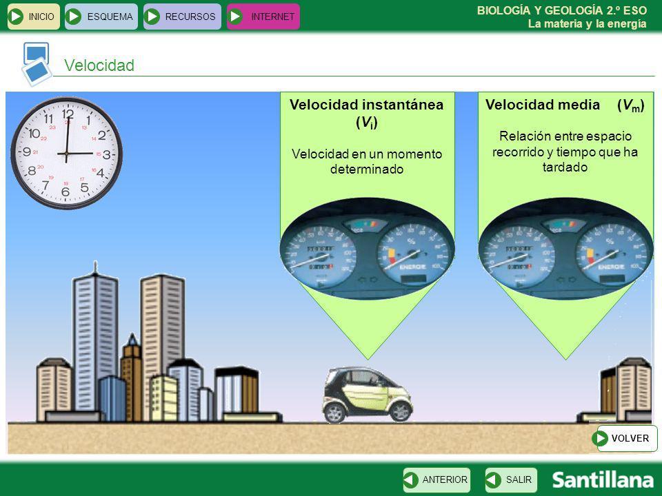 BIOLOGÍA Y GEOLOGÍA 2.º ESO La materia y la energía Velocidad INICIOESQUEMARECURSOSINTERNET SALIRANTERIOR Velocidad instantánea (V i ) Velocidad en un