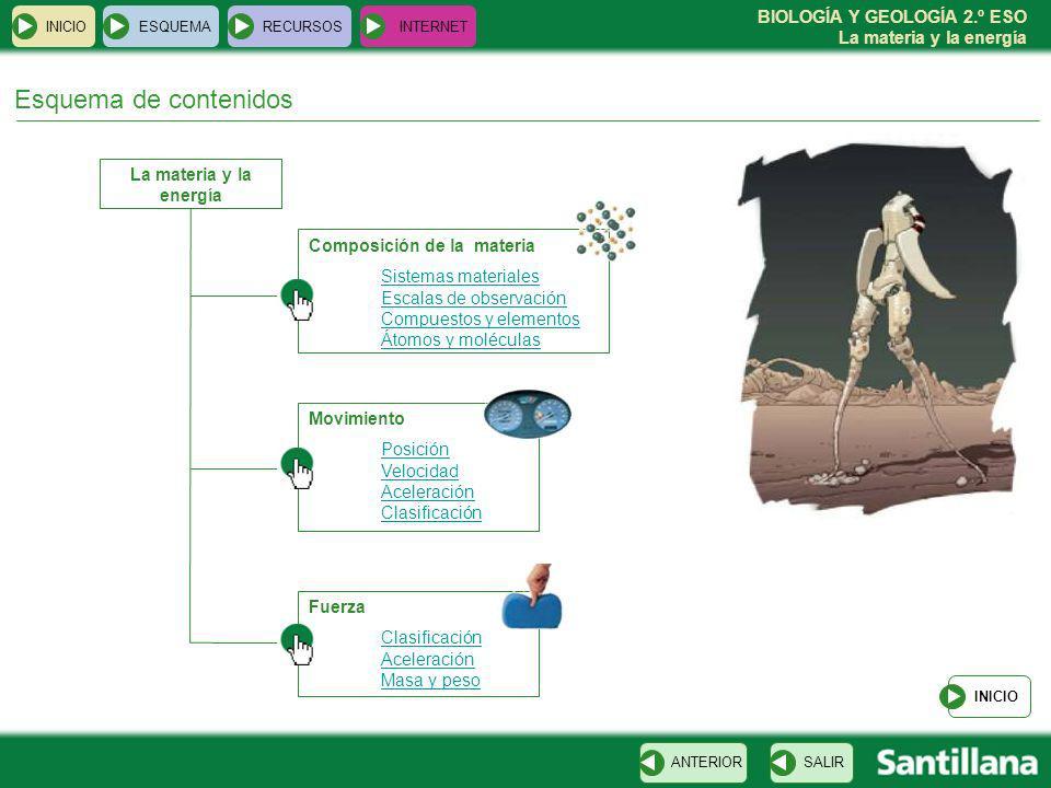 BIOLOGÍA Y GEOLOGÍA 2.º ESO La materia y la energía Esquema de contenidos La materia y la energía INICIOESQUEMARECURSOSINTERNET Composición de la mate