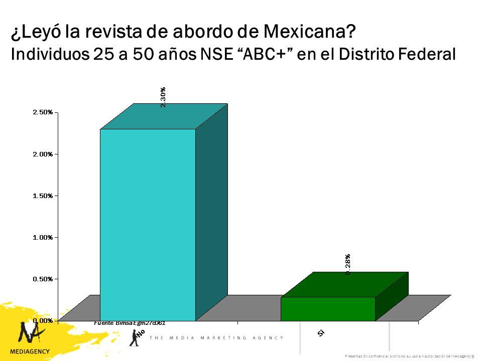 Presentación confidencial prohibido su uso sin autorización de Mediagency® ¿Leyó la revista de abordo de Mexicana? Individuos 25 a 50 años NSE ABC+ en