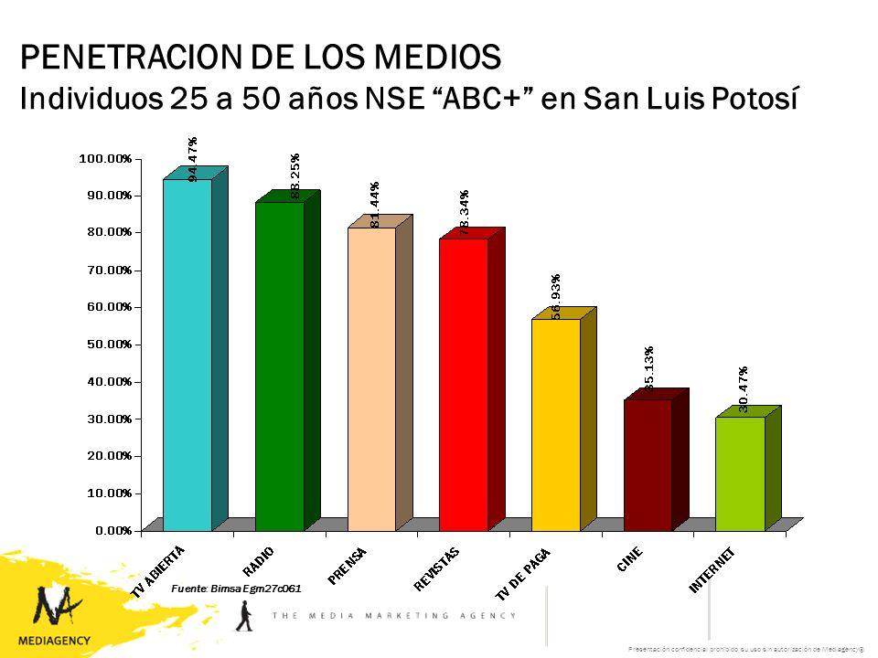 Presentación confidencial prohibido su uso sin autorización de Mediagency® PENETRACION DE LOS MEDIOS Individuos 25 a 50 años NSE ABC+ en San Luis Potosí Fuente: Bimsa Egm27c061