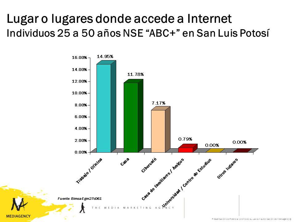 Presentación confidencial prohibido su uso sin autorización de Mediagency® Lugar o lugares donde accede a Internet Individuos 25 a 50 años NSE ABC+ en San Luis Potosí Fuente: Bimsa Egm27c061