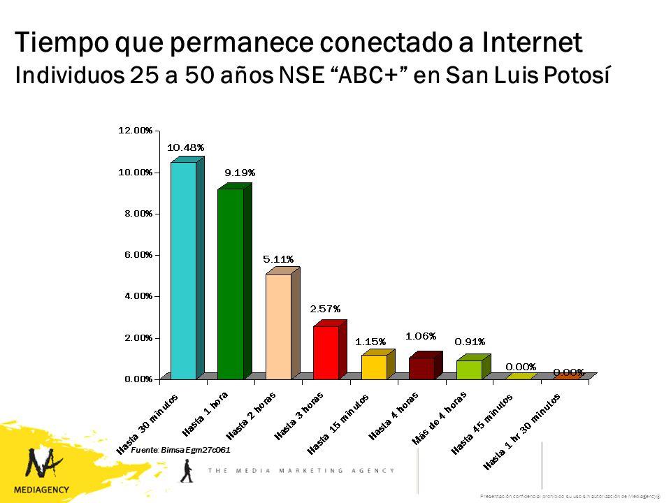 Presentación confidencial prohibido su uso sin autorización de Mediagency® Tiempo que permanece conectado a Internet Individuos 25 a 50 años NSE ABC+ en San Luis Potosí Fuente: Bimsa Egm27c061