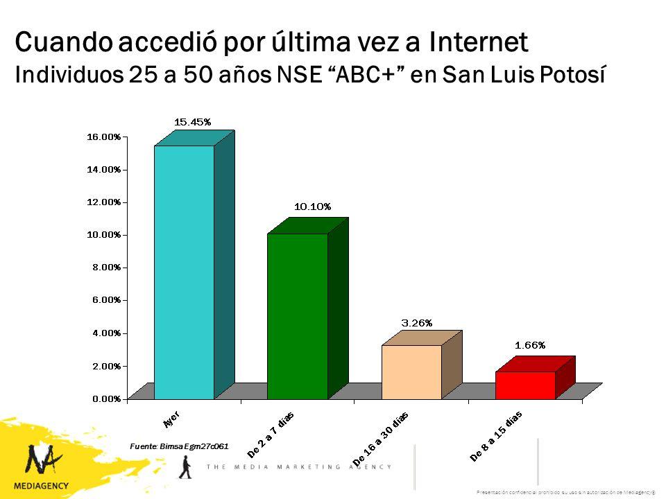 Presentación confidencial prohibido su uso sin autorización de Mediagency® Cuando accedió por última vez a Internet Individuos 25 a 50 años NSE ABC+ en San Luis Potosí Fuente: Bimsa Egm27c061