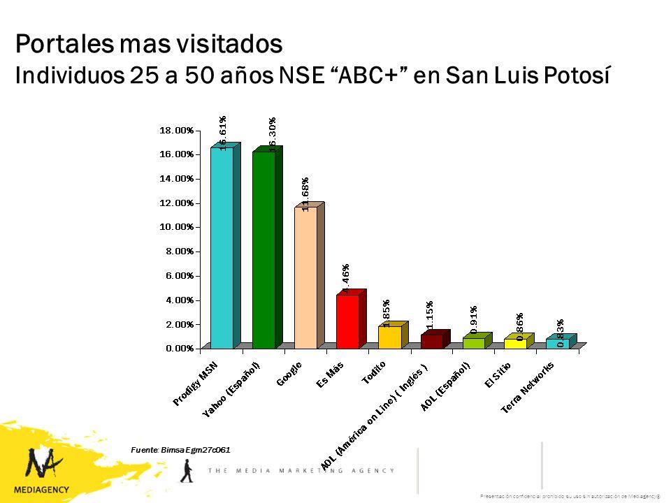 Presentación confidencial prohibido su uso sin autorización de Mediagency® Portales mas visitados Individuos 25 a 50 años NSE ABC+ en San Luis Potosí Fuente: Bimsa Egm27c061