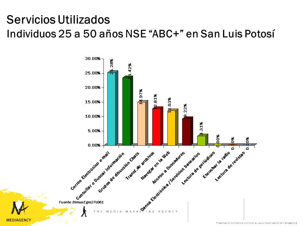 Presentación confidencial prohibido su uso sin autorización de Mediagency® Servicios Utilizados Individuos 25 a 50 años NSE ABC+ en San Luis Potosí Fu