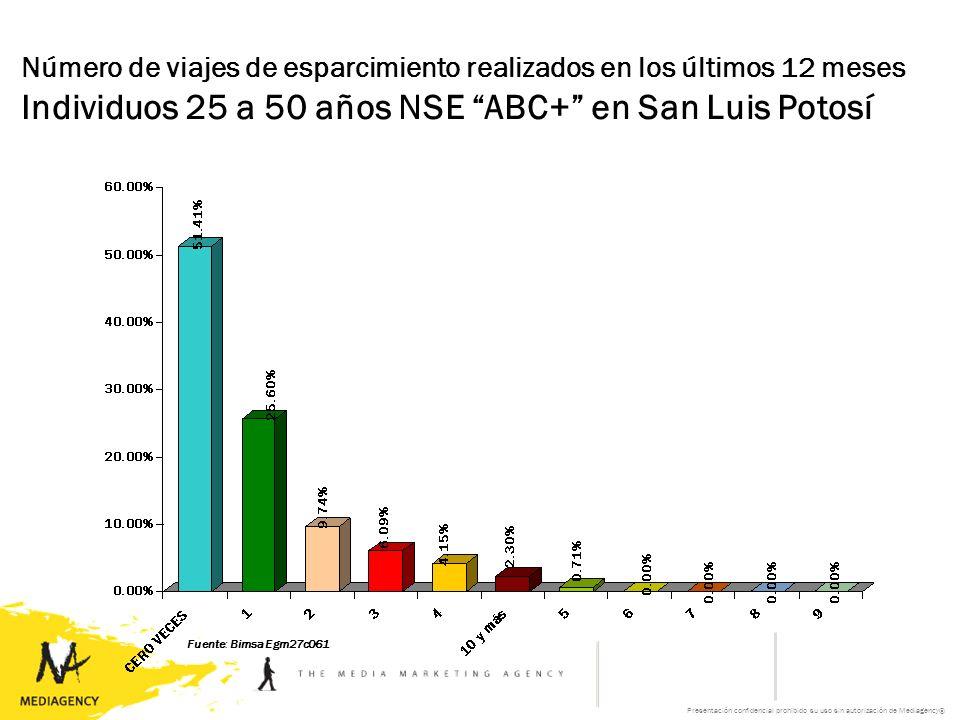 Presentación confidencial prohibido su uso sin autorización de Mediagency® Número de viajes de esparcimiento realizados en los últimos 12 meses Individuos 25 a 50 años NSE ABC+ en San Luis Potosí Fuente: Bimsa Egm27c061