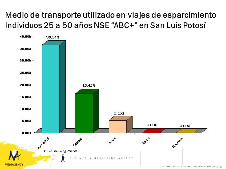 Presentación confidencial prohibido su uso sin autorización de Mediagency® Fuente: Bimsa Egm27c061 Medio de transporte utilizado en viajes de esparcimiento Individuos 25 a 50 años NSE ABC+ en San Luis Potosí
