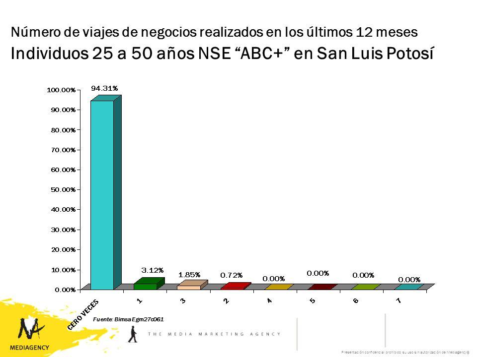 Presentación confidencial prohibido su uso sin autorización de Mediagency® Número de viajes de negocios realizados en los últimos 12 meses Individuos 25 a 50 años NSE ABC+ en San Luis Potosí Fuente: Bimsa Egm27c061
