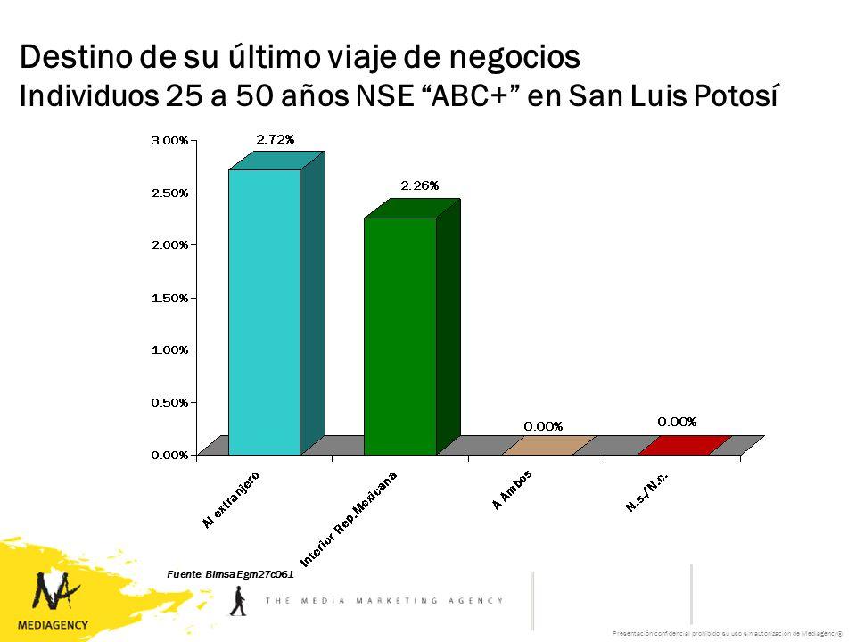 Presentación confidencial prohibido su uso sin autorización de Mediagency® Destino de su último viaje de negocios Individuos 25 a 50 años NSE ABC+ en San Luis Potosí Fuente: Bimsa Egm27c061