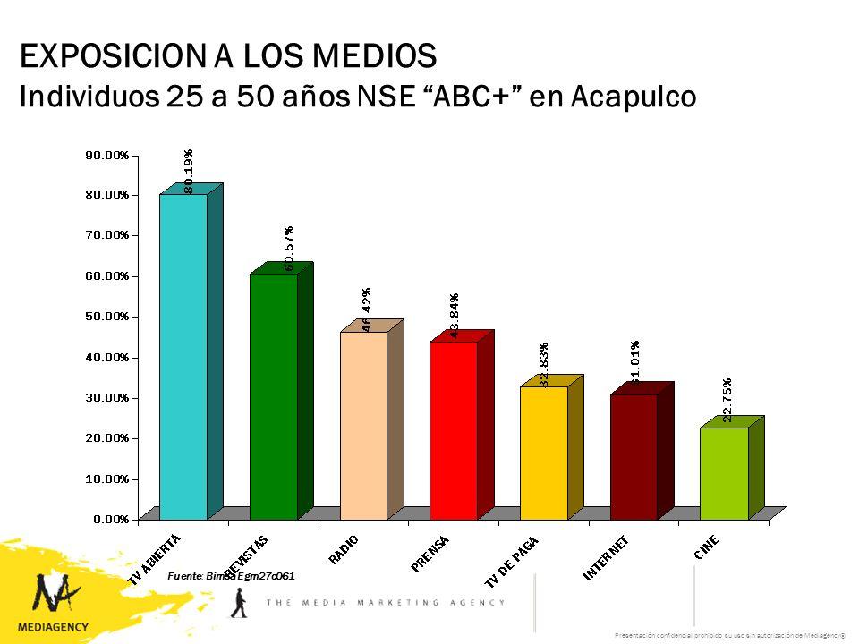 Presentación confidencial prohibido su uso sin autorización de Mediagency® EXPOSICION A LOS MEDIOS Individuos 25 a 50 años NSE ABC+ en Acapulco Fuente