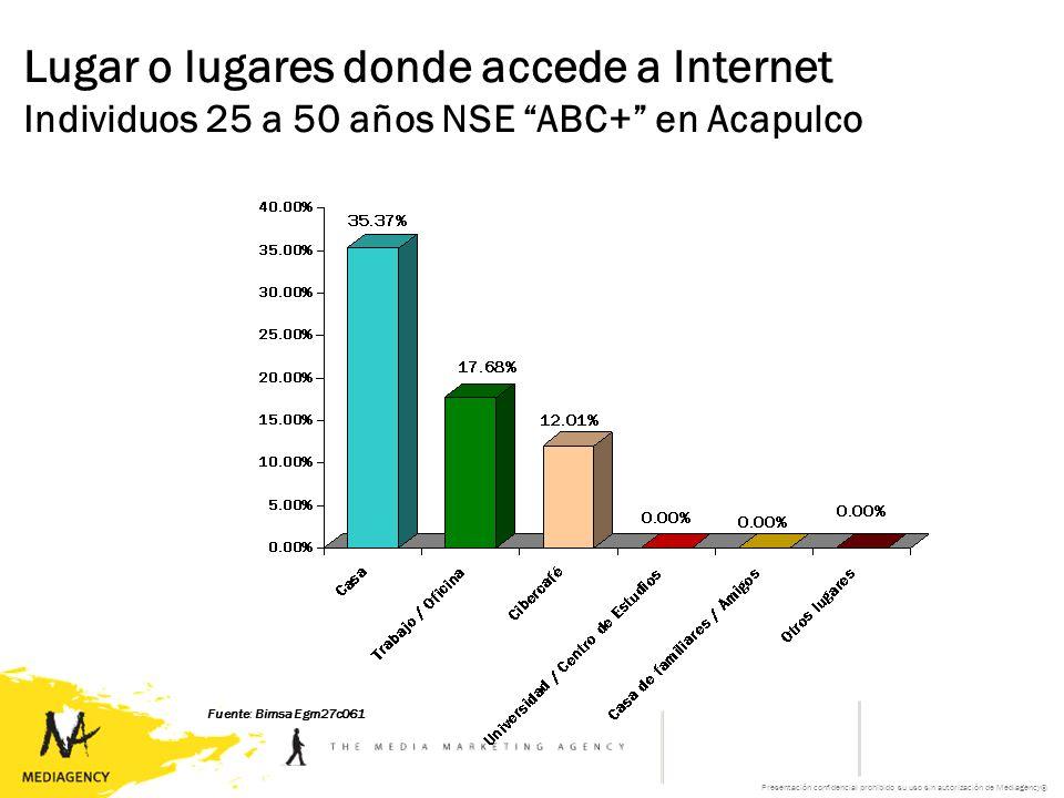 Presentación confidencial prohibido su uso sin autorización de Mediagency® Lugar o lugares donde accede a Internet Individuos 25 a 50 años NSE ABC+ en Acapulco Fuente: Bimsa Egm27c061