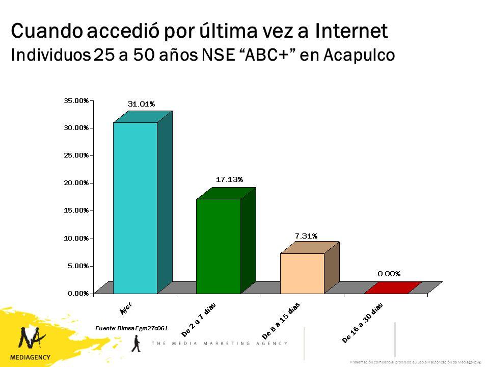 Presentación confidencial prohibido su uso sin autorización de Mediagency® Cuando accedió por última vez a Internet Individuos 25 a 50 años NSE ABC+ en Acapulco Fuente: Bimsa Egm27c061