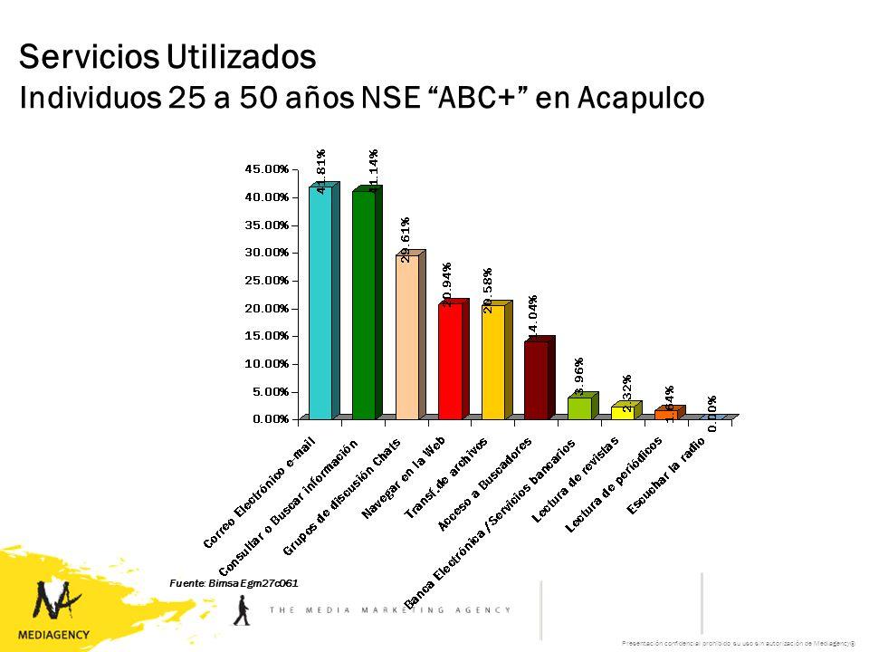 Presentación confidencial prohibido su uso sin autorización de Mediagency® Servicios Utilizados Individuos 25 a 50 años NSE ABC+ en Acapulco Fuente: Bimsa Egm27c061