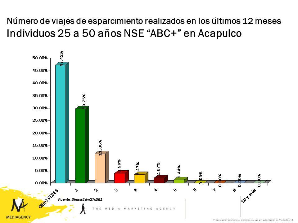 Presentación confidencial prohibido su uso sin autorización de Mediagency® Número de viajes de esparcimiento realizados en los últimos 12 meses Individuos 25 a 50 años NSE ABC+ en Acapulco Fuente: Bimsa Egm27c061