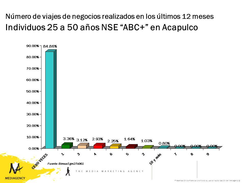 Presentación confidencial prohibido su uso sin autorización de Mediagency® Número de viajes de negocios realizados en los últimos 12 meses Individuos 25 a 50 años NSE ABC+ en Acapulco Fuente: Bimsa Egm27c061