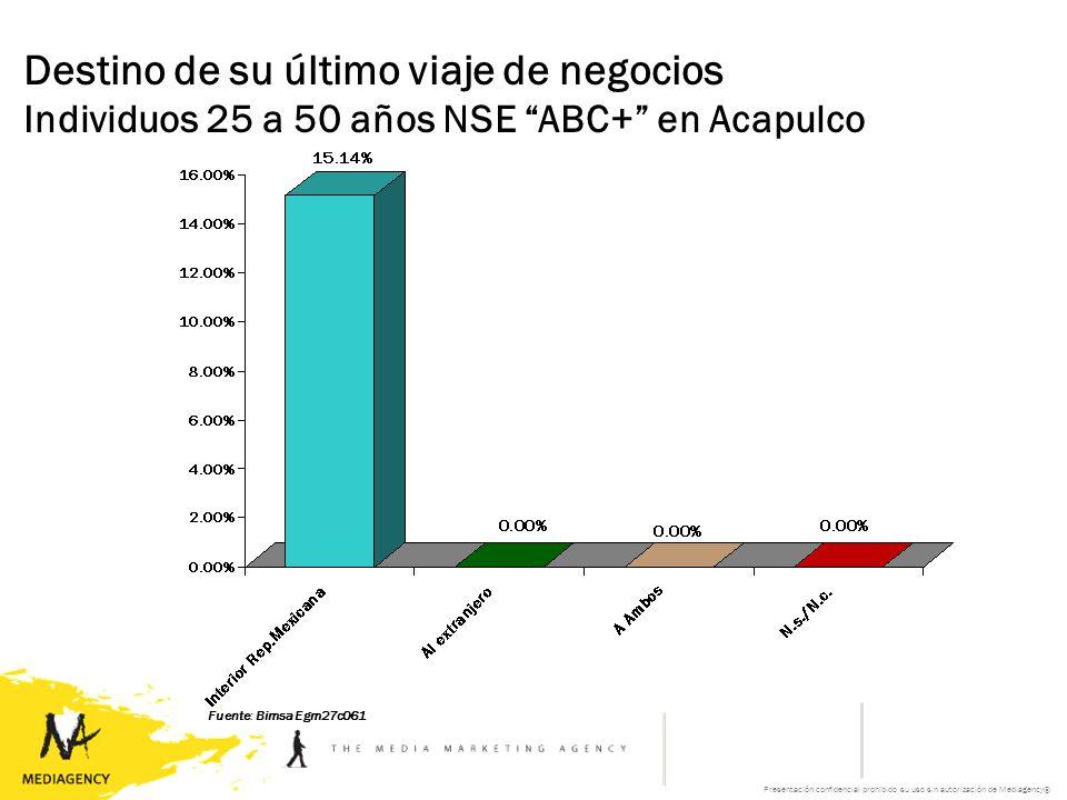 Presentación confidencial prohibido su uso sin autorización de Mediagency® Destino de su último viaje de negocios Individuos 25 a 50 años NSE ABC+ en Acapulco Fuente: Bimsa Egm27c061