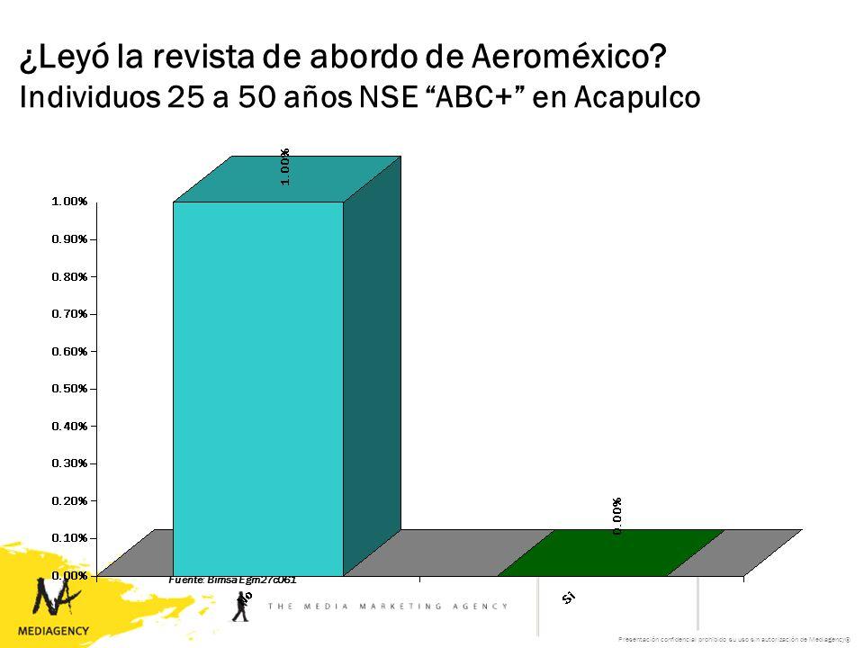 Presentación confidencial prohibido su uso sin autorización de Mediagency® ¿Leyó la revista de abordo de Aeroméxico.