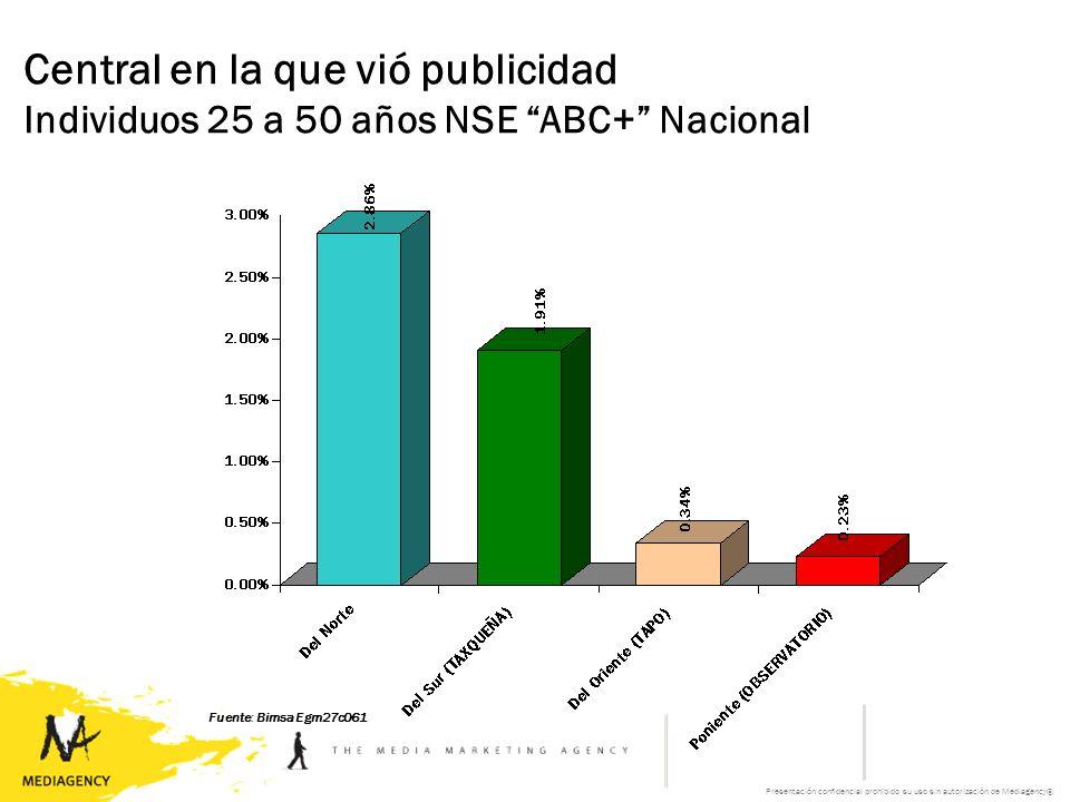 Presentación confidencial prohibido su uso sin autorización de Mediagency® Central en la que vió publicidad Individuos 25 a 50 años NSE ABC+ Nacional