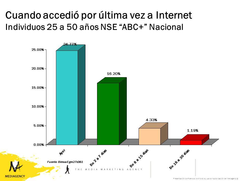 Presentación confidencial prohibido su uso sin autorización de Mediagency® Cuando accedió por última vez a Internet Individuos 25 a 50 años NSE ABC+ N