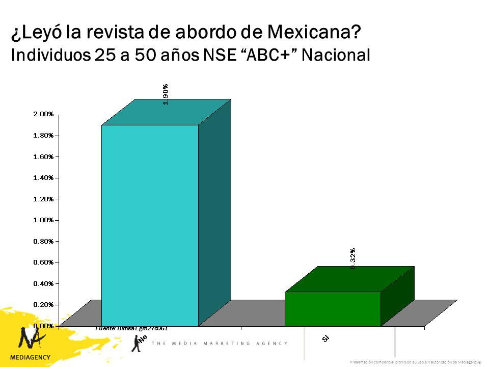 Presentación confidencial prohibido su uso sin autorización de Mediagency® ¿Leyó la revista de abordo de Mexicana? Individuos 25 a 50 años NSE ABC+ Na