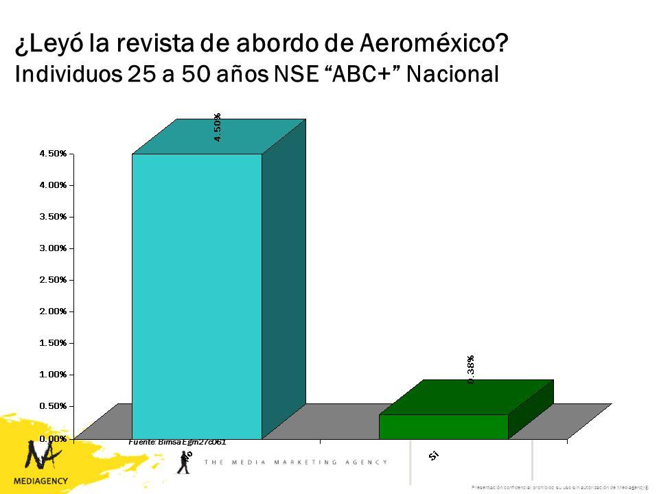 Presentación confidencial prohibido su uso sin autorización de Mediagency® ¿Leyó la revista de abordo de Aeroméxico? Individuos 25 a 50 años NSE ABC+