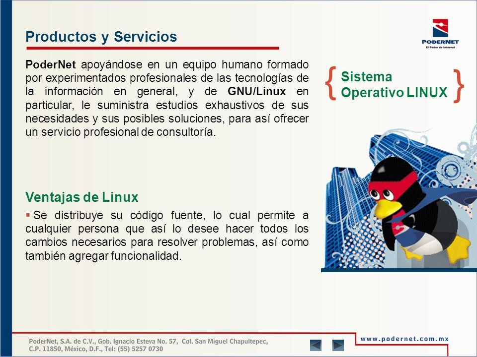 Productos y Servicios Publicidad PoderNet En México el crecimiento de Internet como medio publicitario ha sido impresionante, siendo el segundo país de Latinoamérica en cuanto a número de páginas desarrolladas y uno de los punteros en cuanto a número de usuarios.