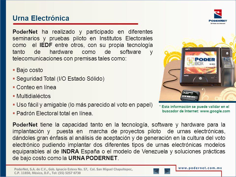 Procesos Electorales /Presentación de Resultados Gráfica de Gobernador
