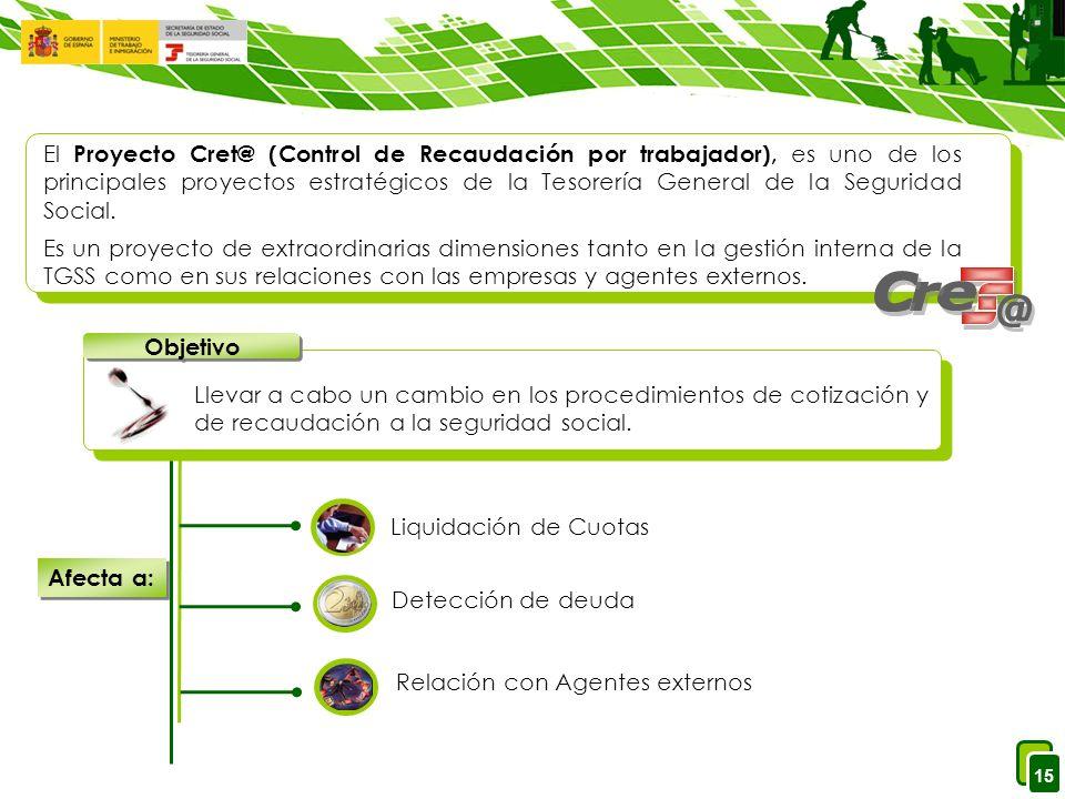 15 El Proyecto Cret@ (Control de Recaudación por trabajador), es uno de los principales proyectos estratégicos de la Tesorería General de la Seguridad Social.
