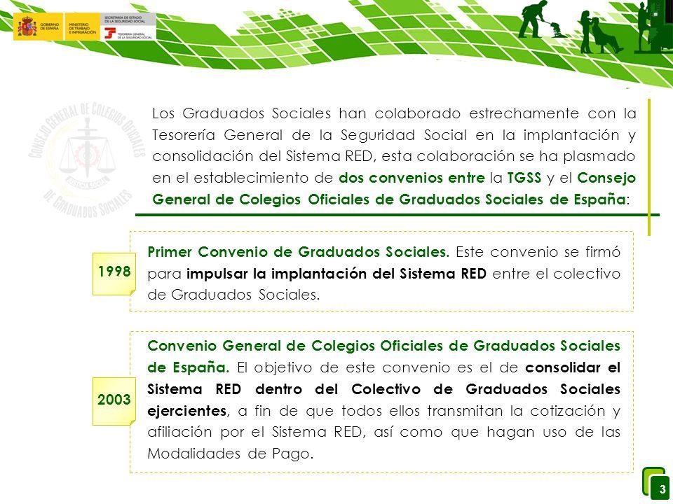 3 Los Graduados Sociales han colaborado estrechamente con la Tesorería General de la Seguridad Social en la implantación y consolidación del Sistema RED, esta colaboración se ha plasmado en el establecimiento de dos convenios entre la TGSS y el Consejo General de Colegios Oficiales de Graduados Sociales de España : Primer Convenio de Graduados Sociales.