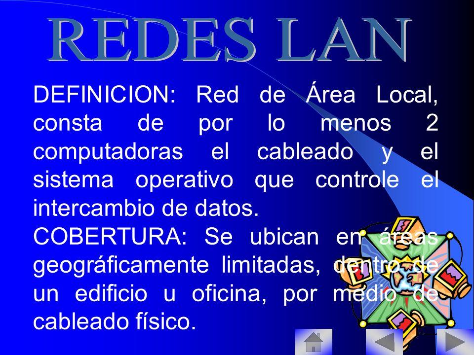 DEFINICION: Red de Área Local, consta de por lo menos 2 computadoras el cableado y el sistema operativo que controle el intercambio de datos.