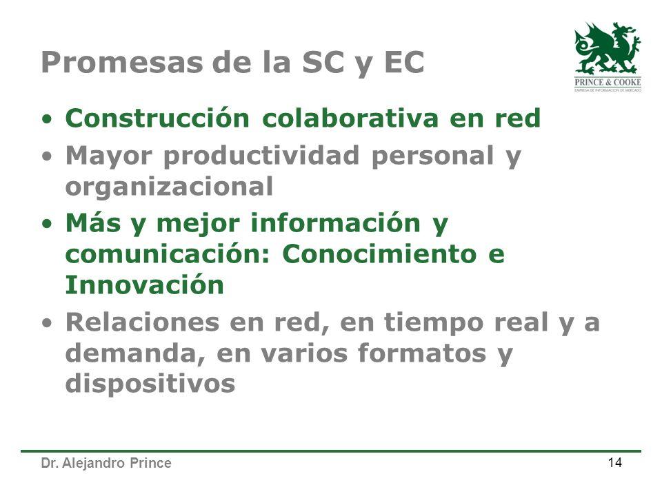 Dr. Alejandro Prince Promesas de la SC y EC Construcción colaborativa en red Mayor productividad personal y organizacional Más y mejor información y c