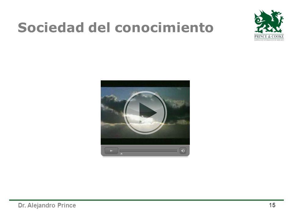 Dr. Alejandro Prince 15 Sociedad del conocimiento