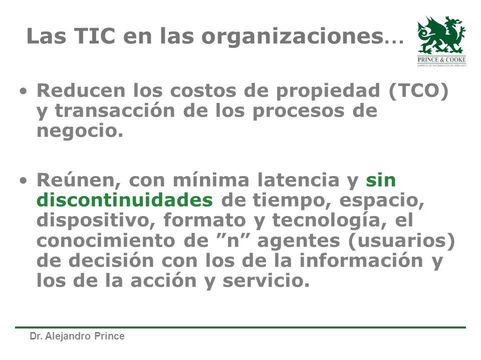 Dr. Alejandro Prince Las TIC en las organizaciones … Reducen los costos de propiedad (TCO) y transacción de los procesos de negocio. Reúnen, con mínim
