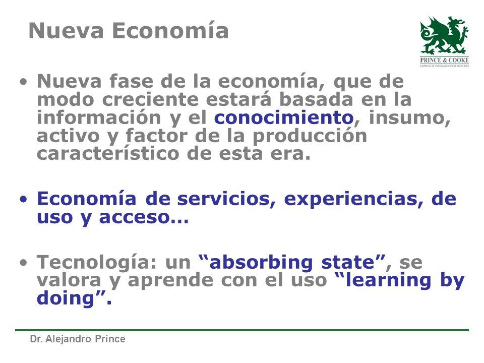 Dr. Alejandro Prince Nueva fase de la economía, que de modo creciente estará basada en la información y el conocimiento, insumo, activo y factor de la