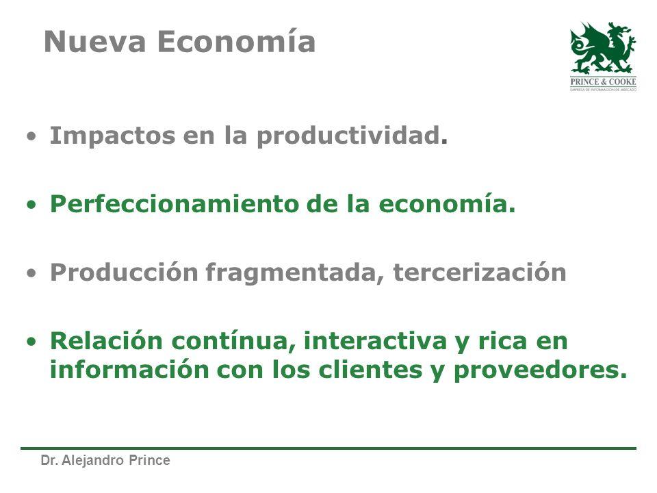 Dr. Alejandro Prince Impactos en la productividad.