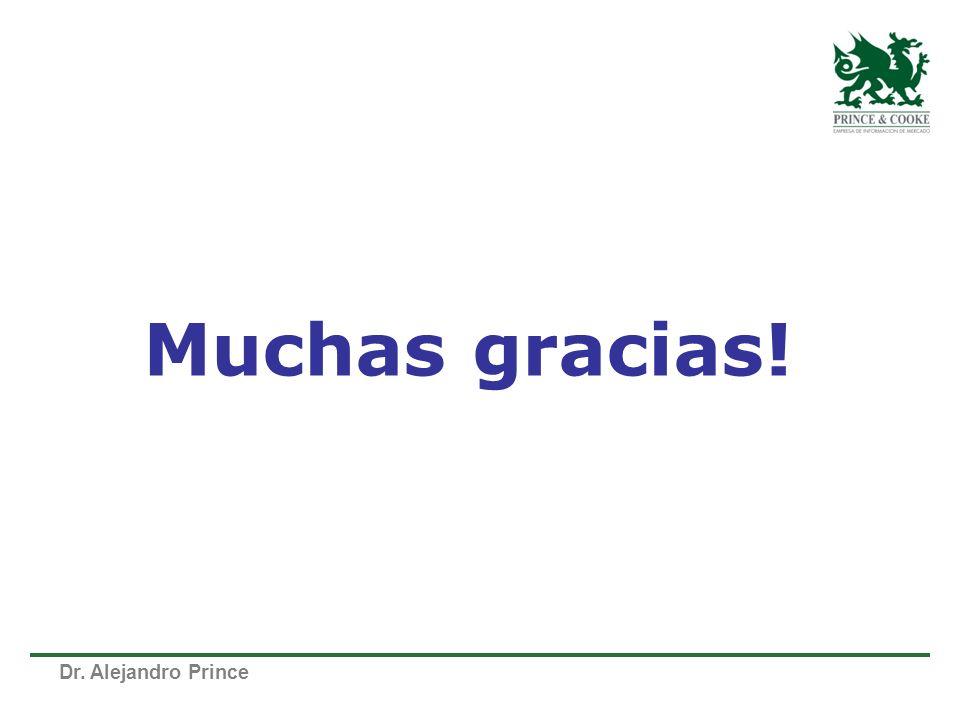 Dr. Alejandro Prince Muchas gracias!