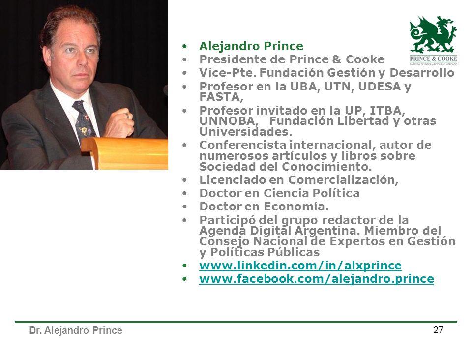 27 Alejandro Prince Presidente de Prince & Cooke Vice-Pte.