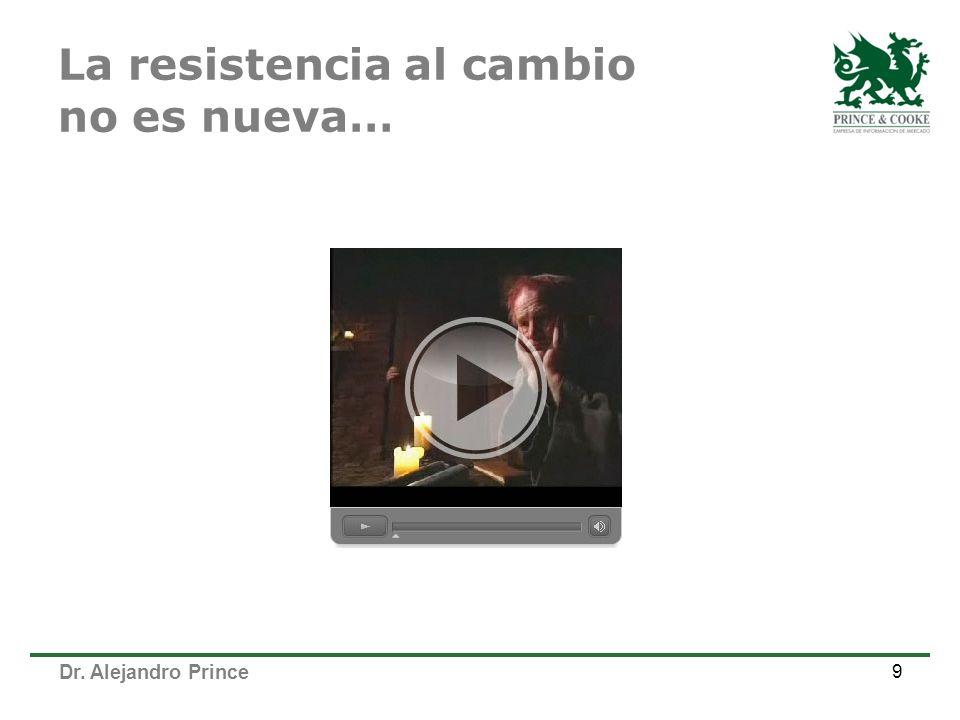 Dr. Alejandro Prince La resistencia al cambio no es nueva… 9