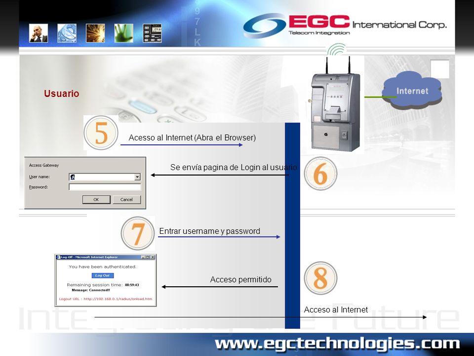 Autenticación Local Acceso al Internet (Abrir Browser) Envío de pagina de Login Escribir username y password Acceso permitido o bloqueado Usuario Login Page Acceso al Internet