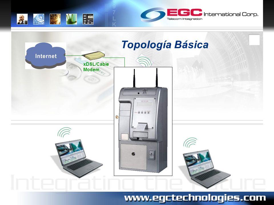 Control de acceso Administrativo El EGC-191 tiene integrado un control de acceso administrativo con una lista de seguridad que verifica la dirección IP del usuario de administración.