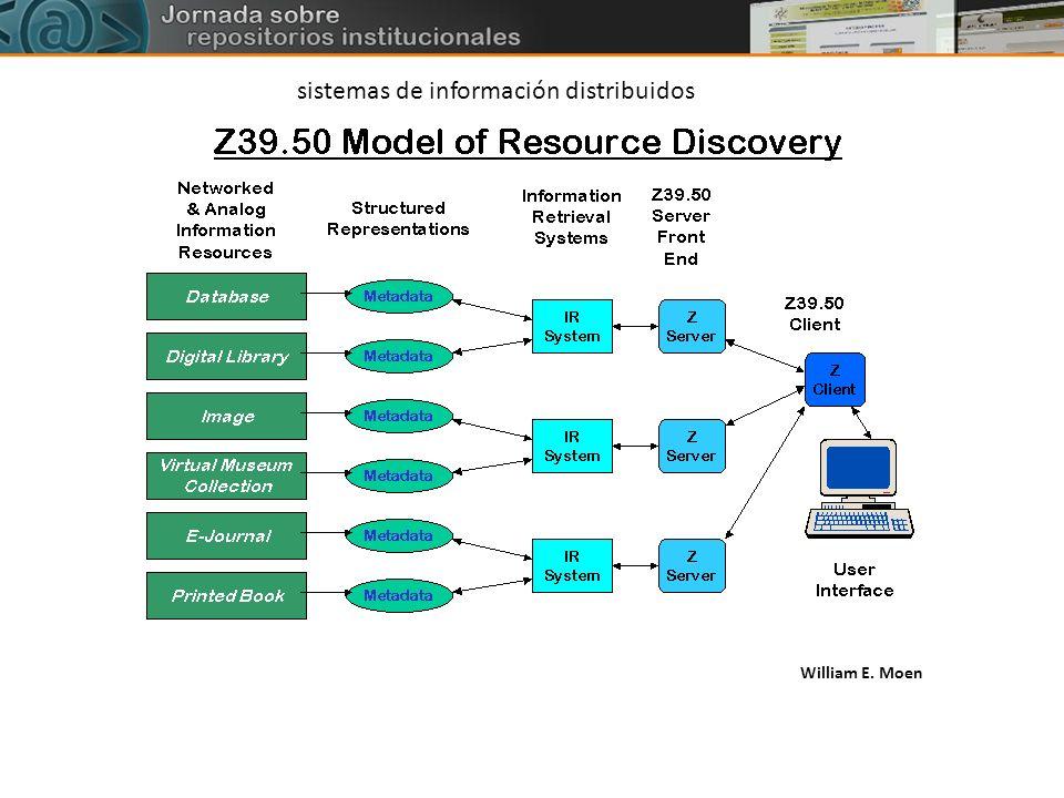 William E. Moen sistemas de información distribuidos