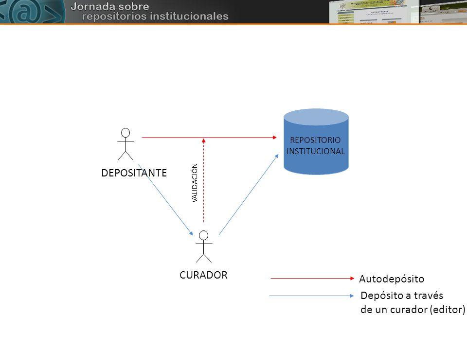 REPOSITORIO INSTITUCIONAL VALIDACIÓN Autodepósito Depósito a través de un curador (editor) DEPOSITANTE CURADOR